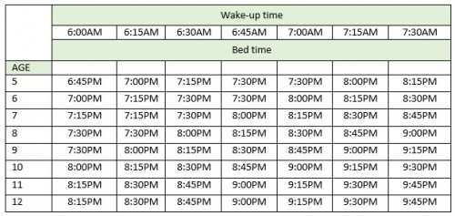 What time should my child go to bed? A helpful sleep guide for Canadian parents