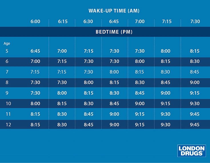 How to Decode Bedtimes (and set the time (1)