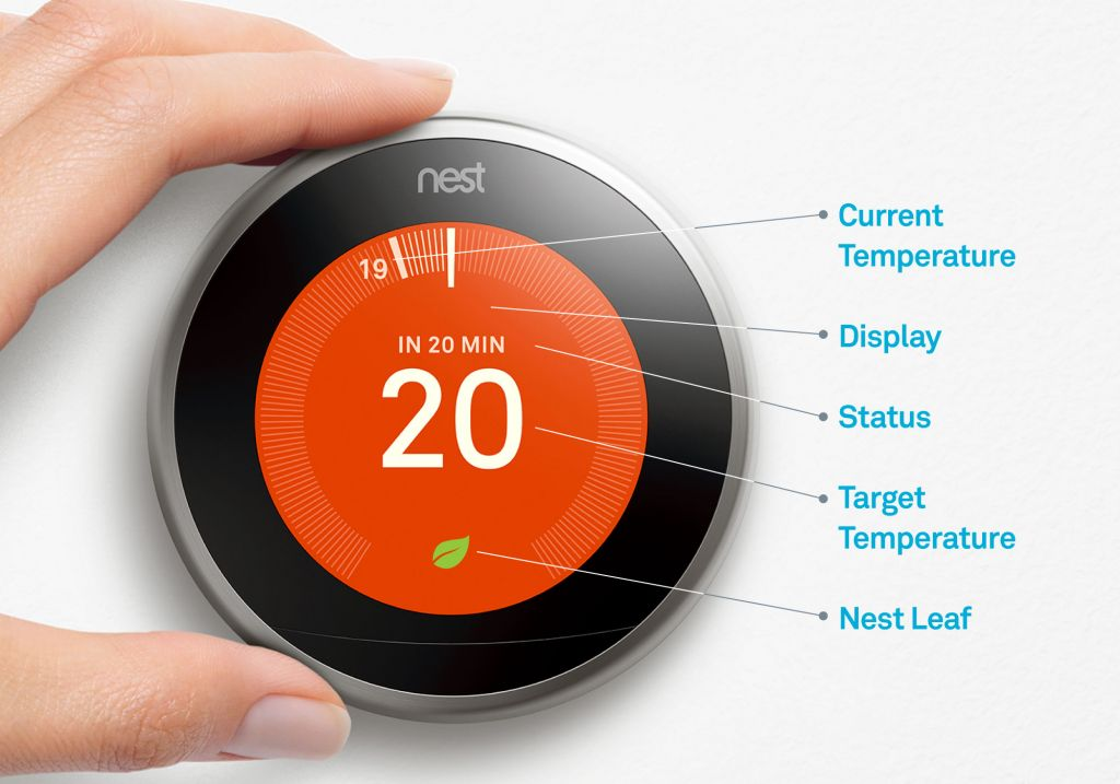 Nest Learning Thermostat - London Drugs