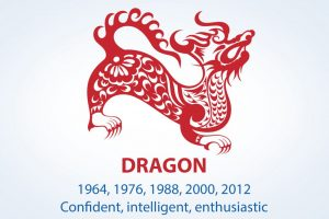 Chinese Zodiac Sign: Dragon