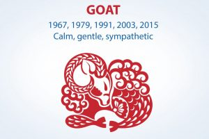 Chinese Zodiac Sign: Goat/Sheep