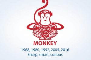 Chinese Zodiac Sign: Monkey