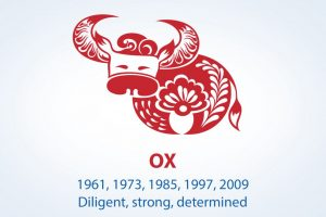Chinese Zodiac Sign: Ox