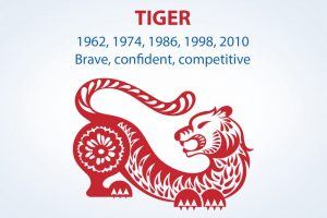 Chinese Zodiac Sign: Tiger
